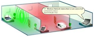 evita muros y lugares lejanos para que el wifi pueda llegar